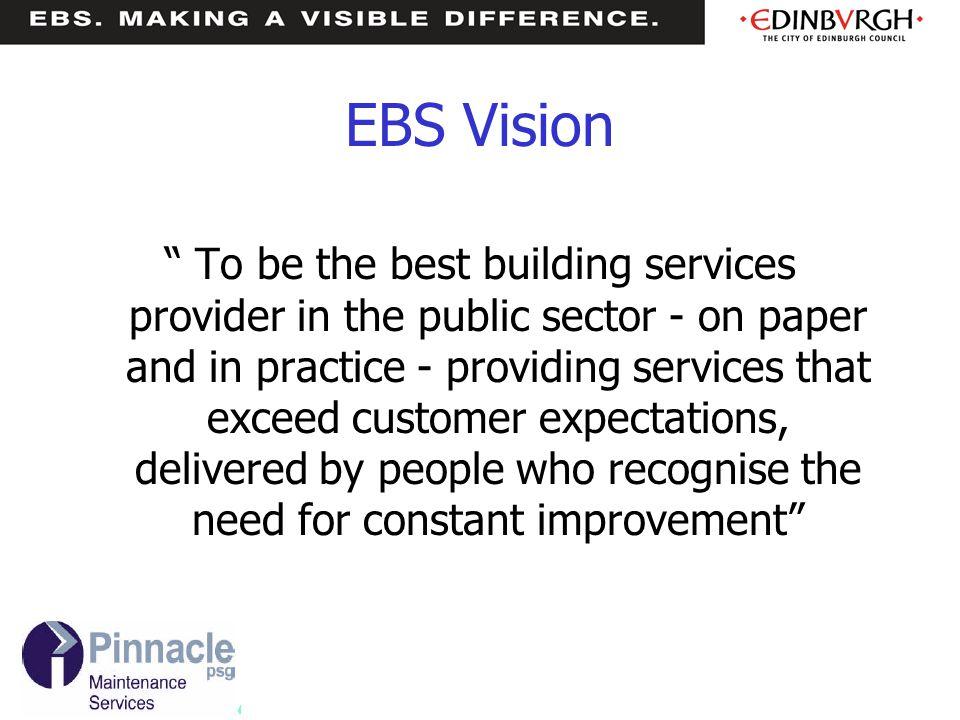 EBS Vision