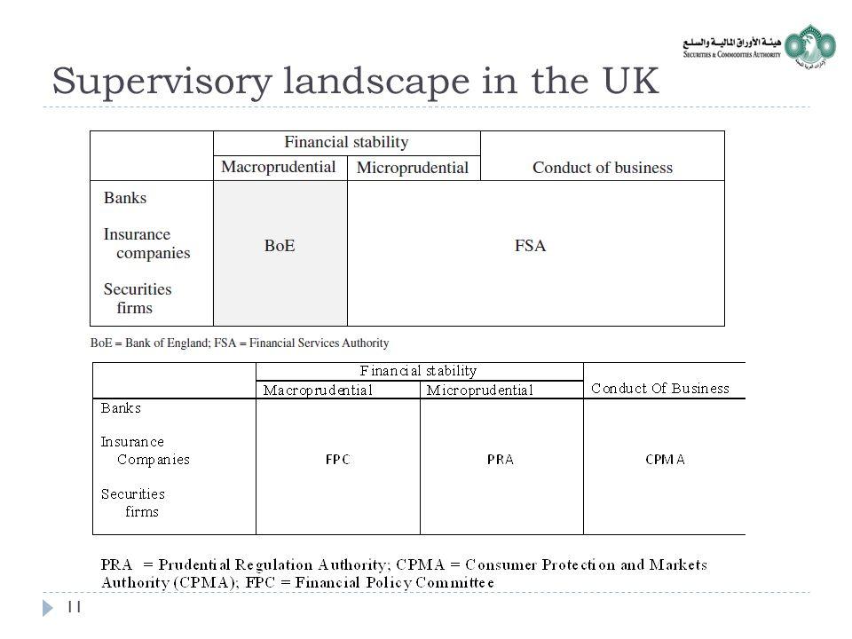 Supervisory landscape in the UK