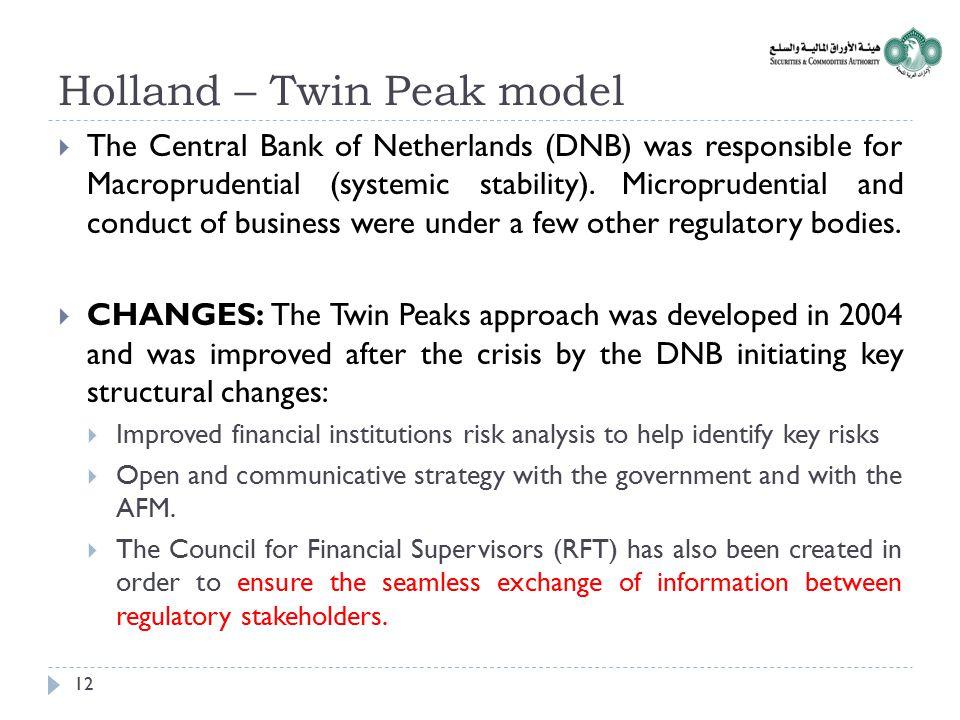 Holland – Twin Peak model