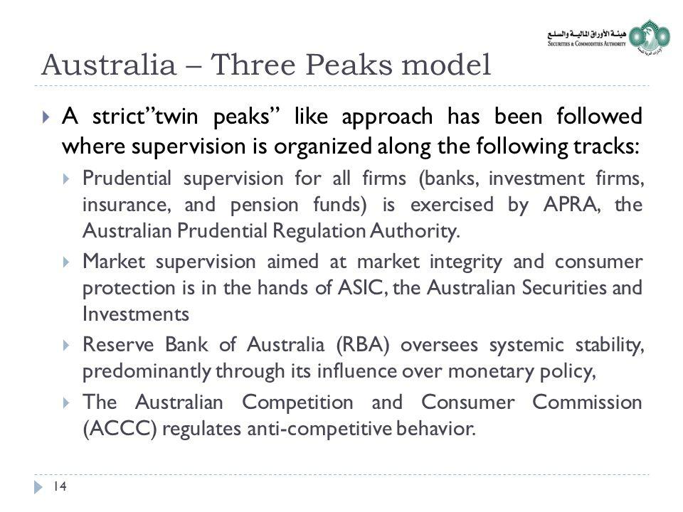 Australia – Three Peaks model