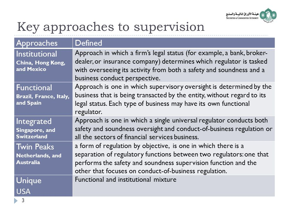 Key approaches to supervision
