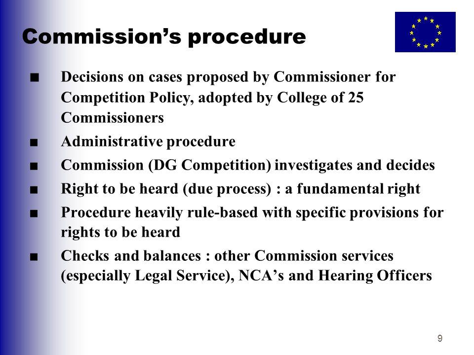 Commission's procedure
