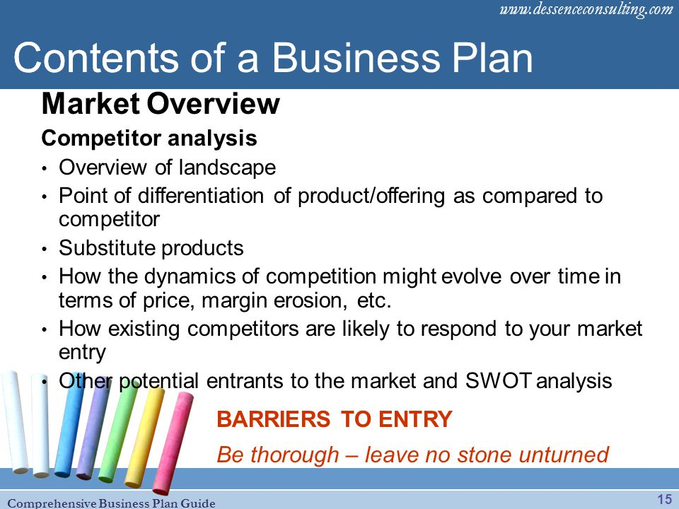 Contents of a Business Plan Contents