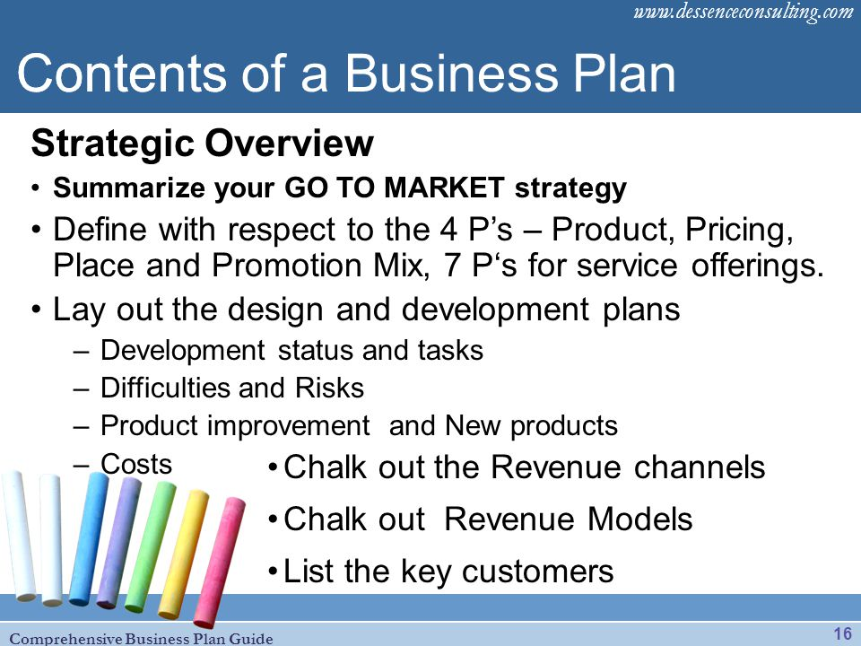 Contents of a Business Plan