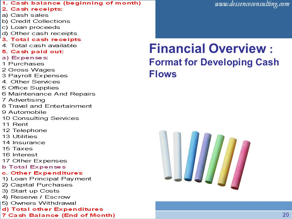Financial Overview : Format for Developing Cash Flows
