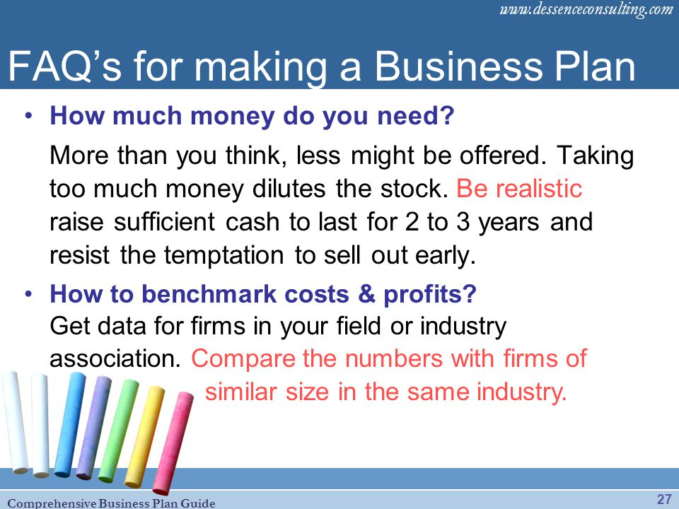 FAQ's for making a Business Plan