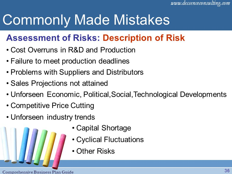 Commonly Made Mistakes