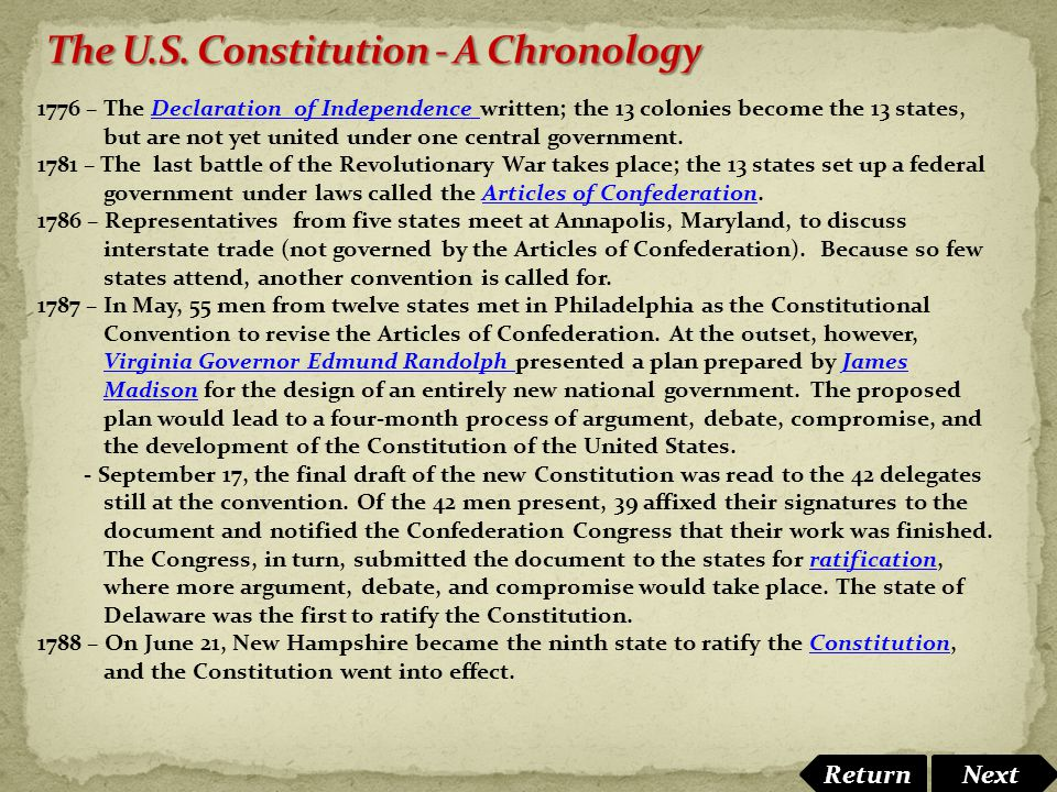 The U.S. Constitution - A Chronology