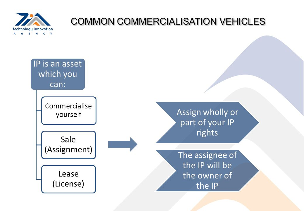 COMMON COMMERCIALISATION VEHICLES