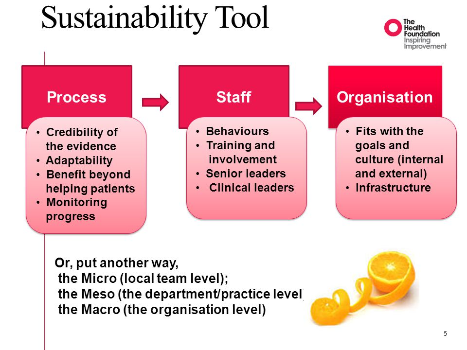 Sustainability Tool Process Staff Organisation Or, put another way,