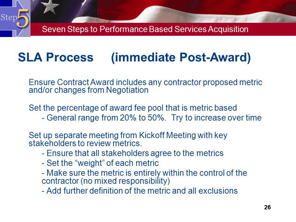 SLA Process (immediate Post-Award)