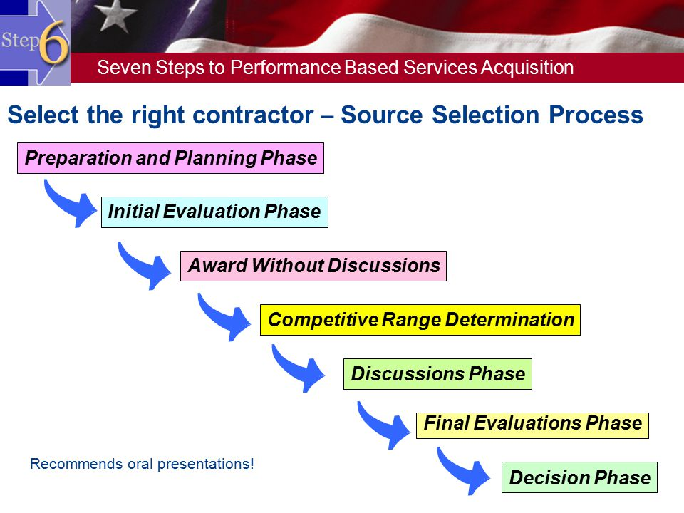 Select the right contractor – Source Selection Process
