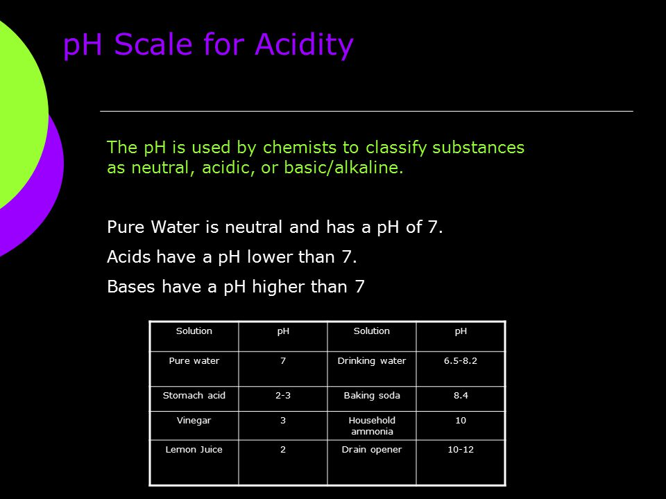 pH Scale for Acidity The pH is used by chemists to classify substances as neutral, acidic, or basic/alkaline.