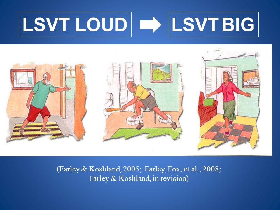 LSVT LOUD LSVT BIG. (Farley & Koshland, 2005; Farley, Fox, et al., 2008; Farley & Koshland, in revision)