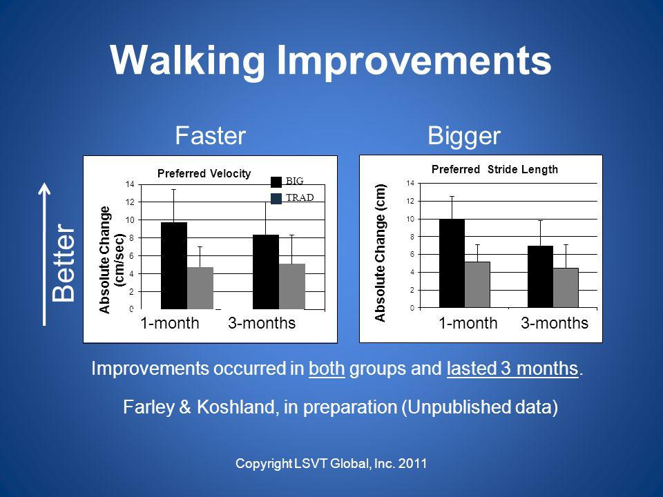 Walking Improvements Better Faster Bigger