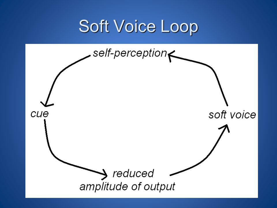 Soft Voice Loop