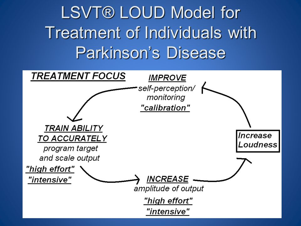 LSVT® LOUD Model for Treatment of Individuals with Parkinson's Disease