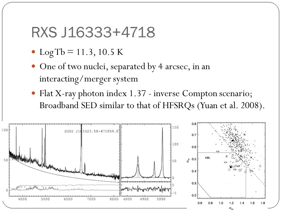 RXS J16333+4718 Log Tb = 11.3, 10.5 K. One of two nuclei, separated by 4 arcsec, in an interacting/merger system.