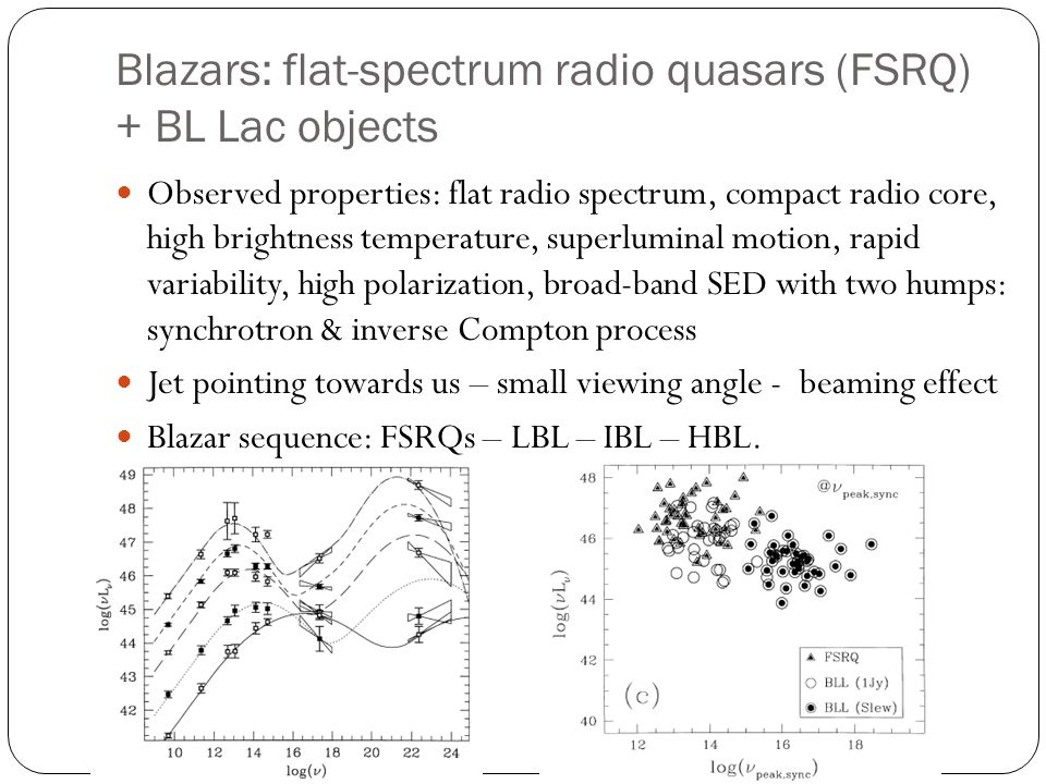 Blazars: flat-spectrum radio quasars (FSRQ) + BL Lac objects