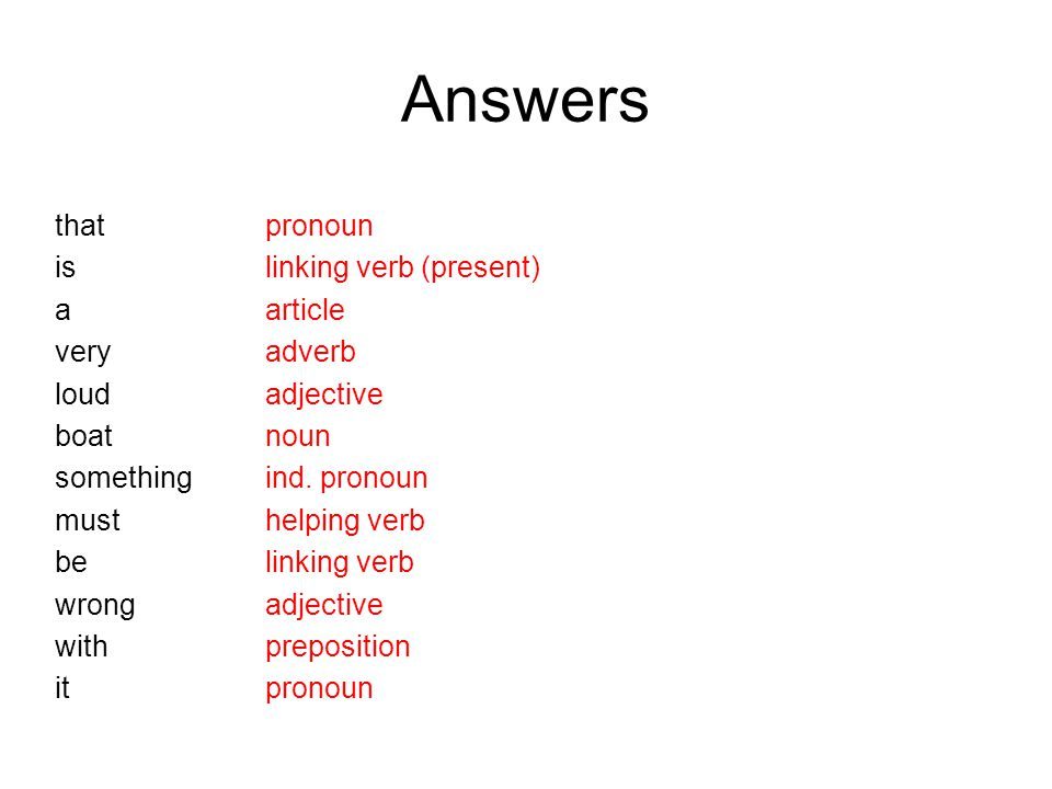 Answers that pronoun is linking verb (present) a article very adverb