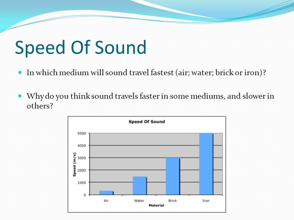 Speed Of Sound In which medium will sound travel fastest (air; water; brick or iron)
