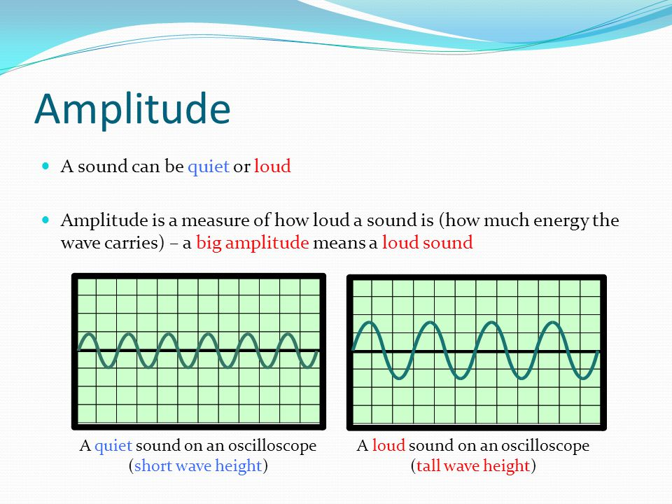 Amplitude A sound can be quiet or loud
