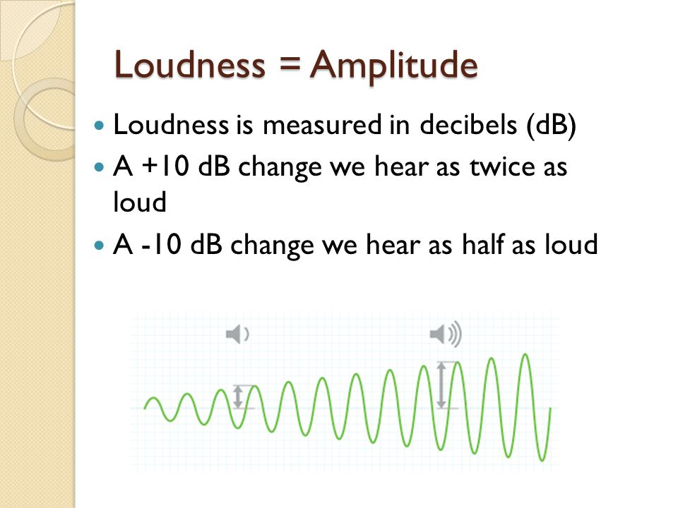 Loudness = Amplitude Loudness is measured in decibels (dB)
