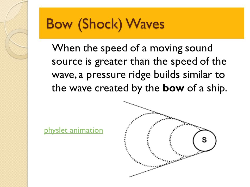 Bow (Shock) Waves