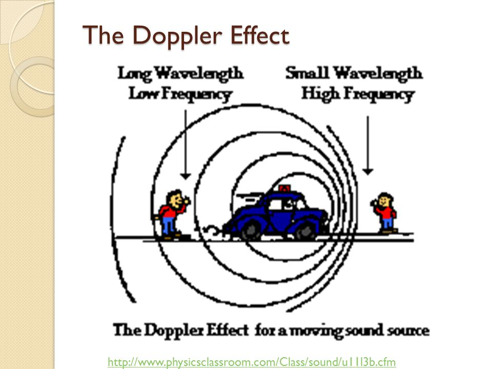 The Doppler Effect http://www.physicsclassroom.com/Class/sound/u11l3b.cfm