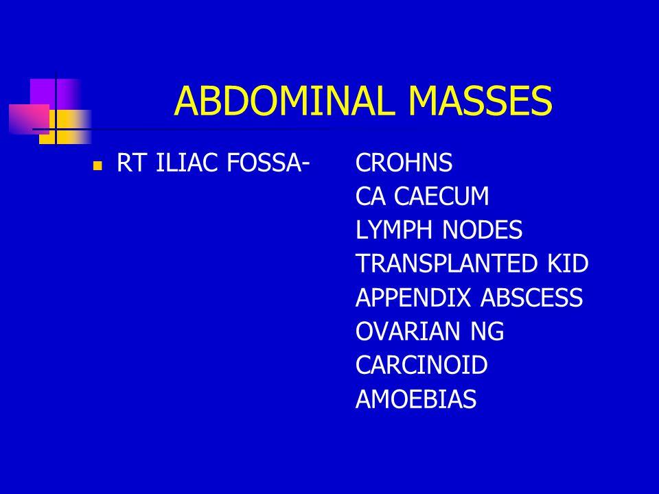 ABDOMINAL MASSES RT ILIAC FOSSA- CROHNS CA CAECUM LYMPH NODES