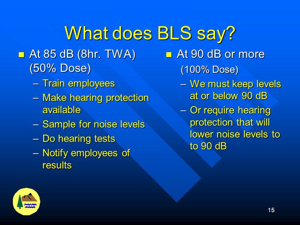 What does BLS say At 85 dB (8hr. TWA) (50% Dose) At 90 dB or more