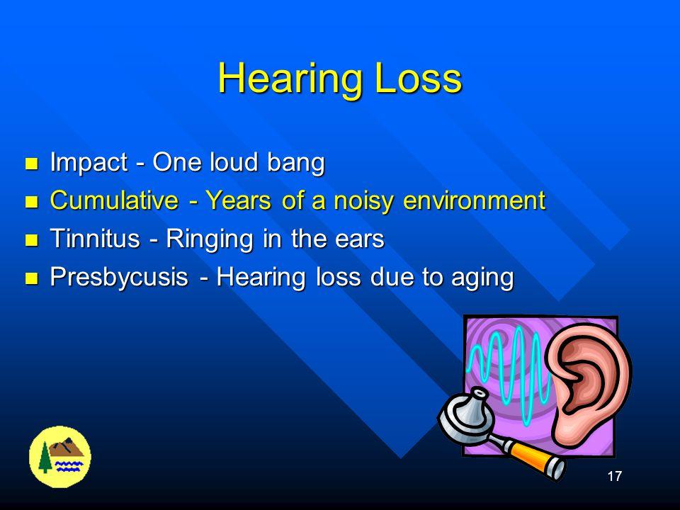 Hearing Loss Impact - One loud bang
