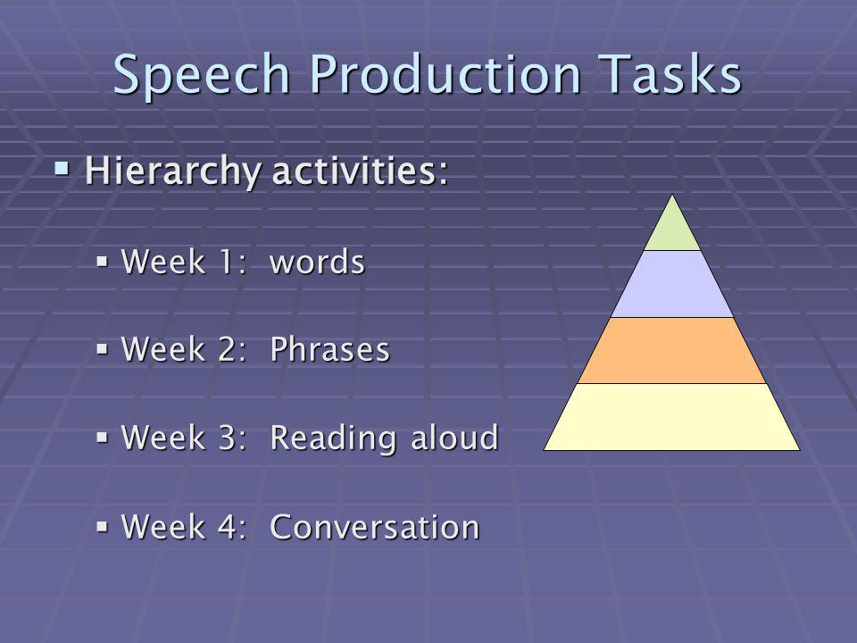 Speech Production Tasks