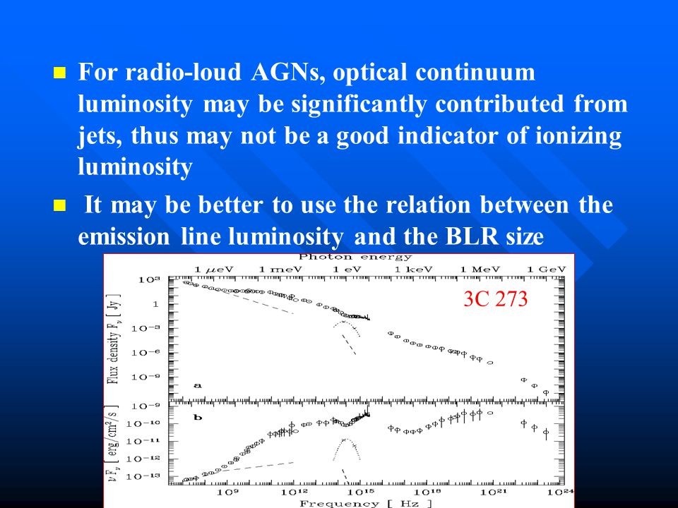 For radio-loud AGNs, optical continuum luminosity may be significantly contributed from jets, thus may not be a good indicator of ionizing luminosity