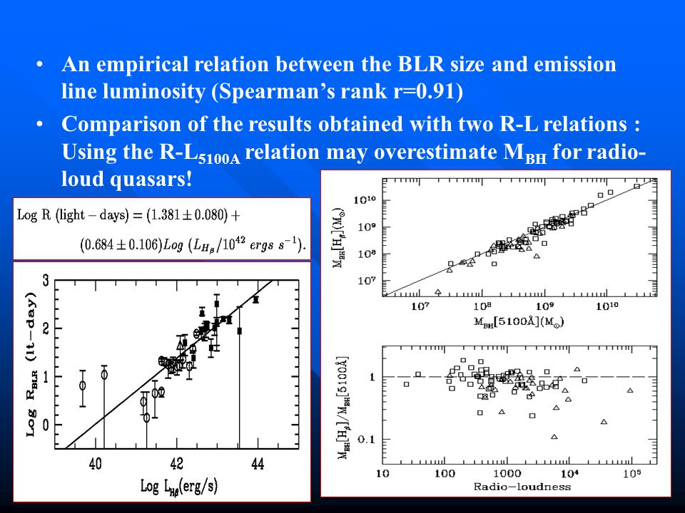 An empirical relation between the BLR size and emission line luminosity (Spearman's rank r=0.91)