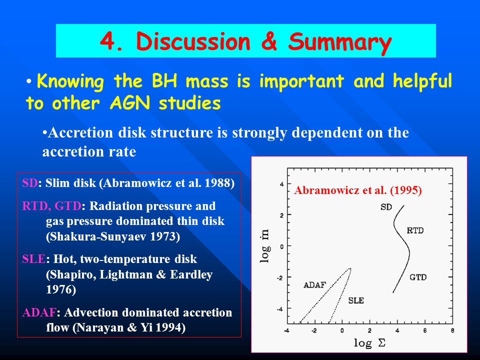 4. Discussion & Summary Knowing the BH mass is important and helpful to other AGN studies.