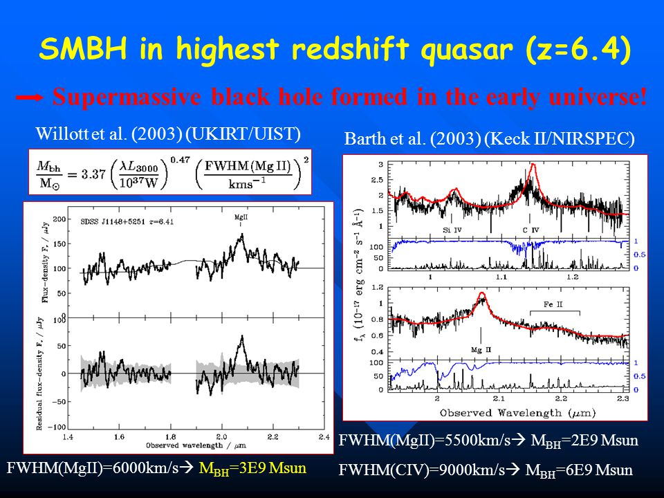 SMBH in highest redshift quasar (z=6.4)