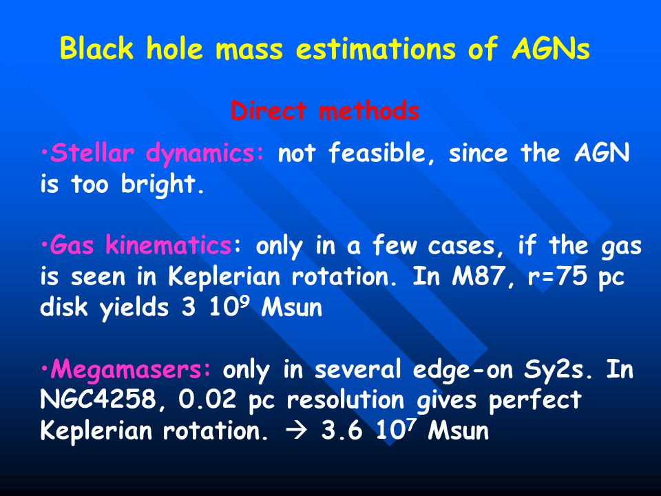 Black hole mass estimations of AGNs