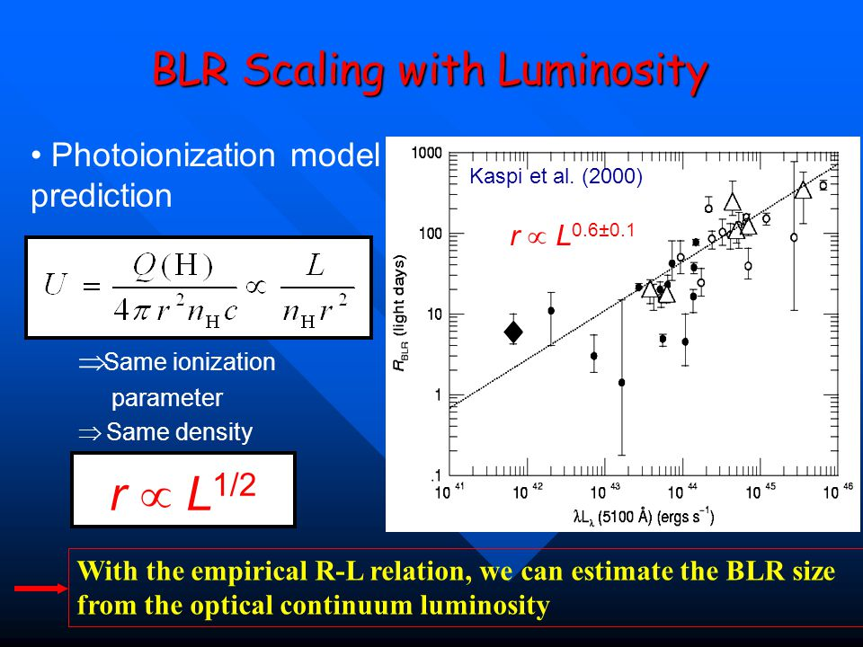 BLR Scaling with Luminosity