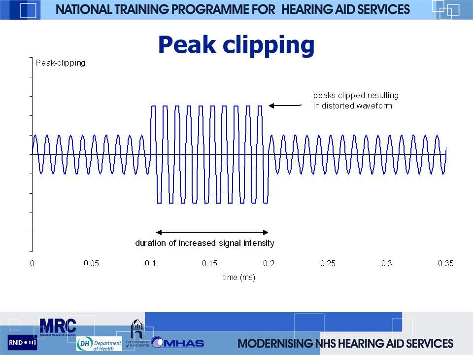 Peak clipping