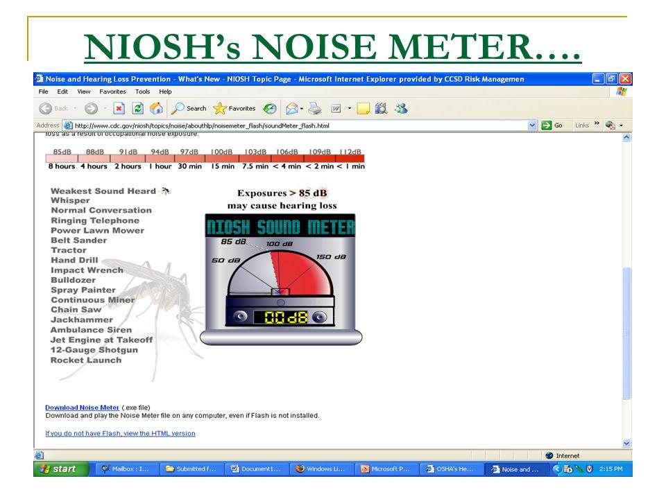 NIOSH's NOISE METER….