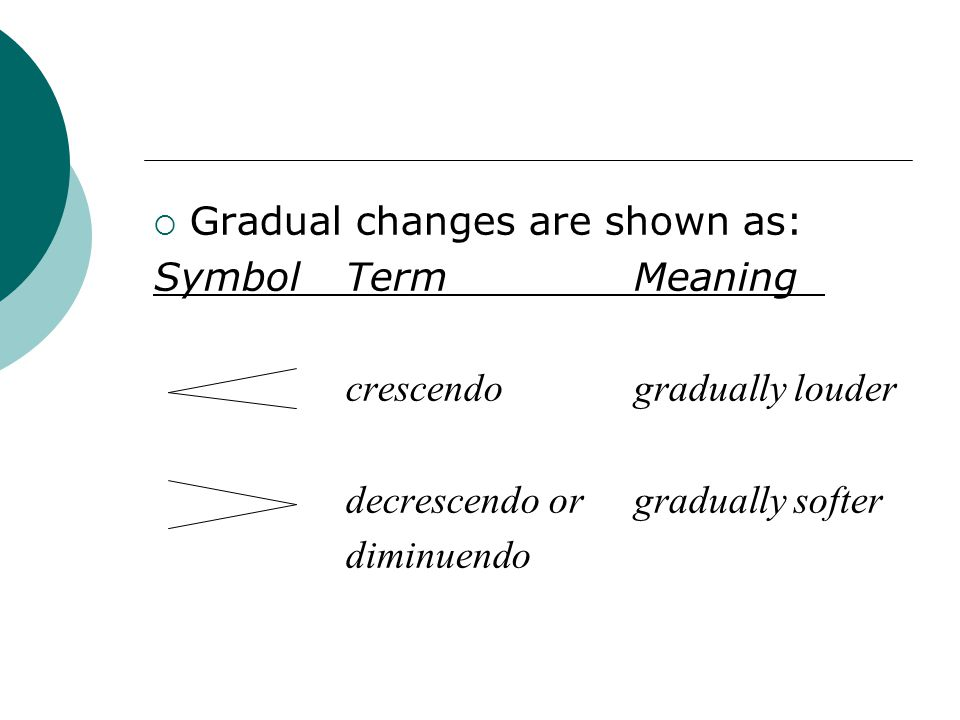 Gradual changes are shown as: