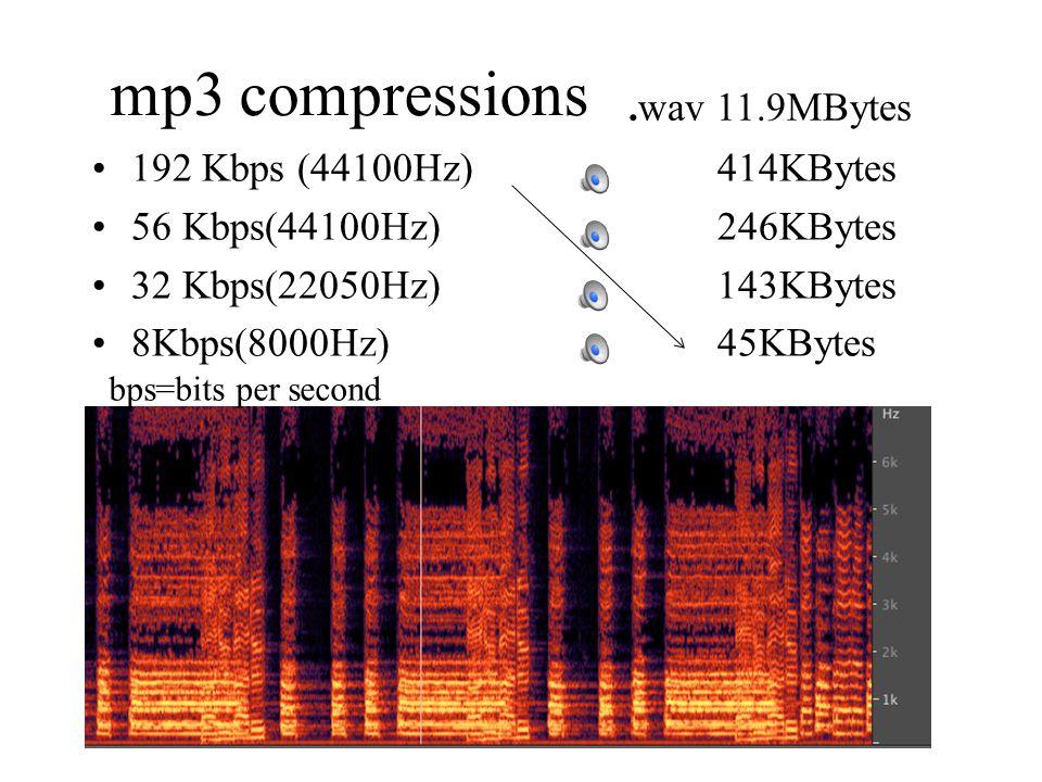 mp3 compressions .wav 11.9MBytes 192 Kbps (44100Hz) 414KBytes
