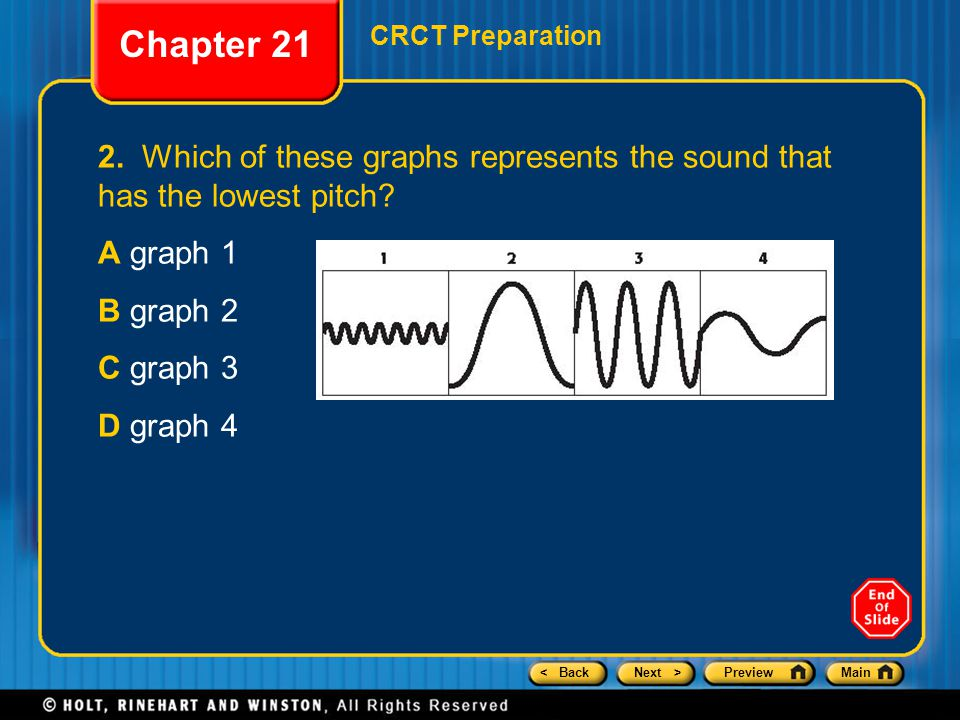 Chapter 21 CRCT Preparation. 2. Which of these graphs represents the sound that has the lowest pitch