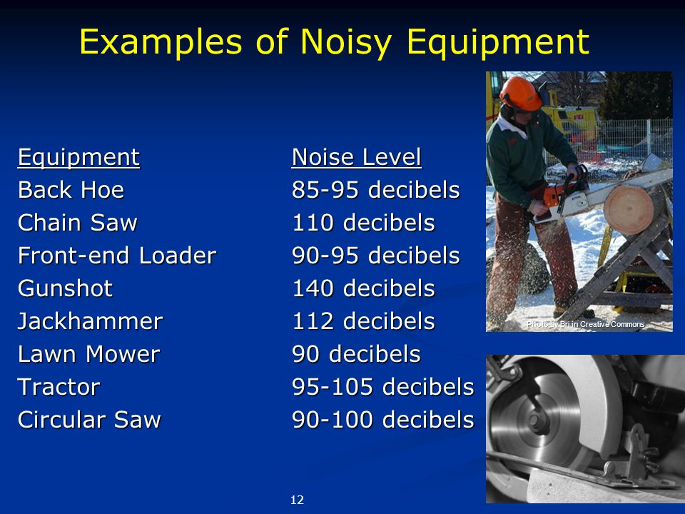 Examples of Noisy Equipment