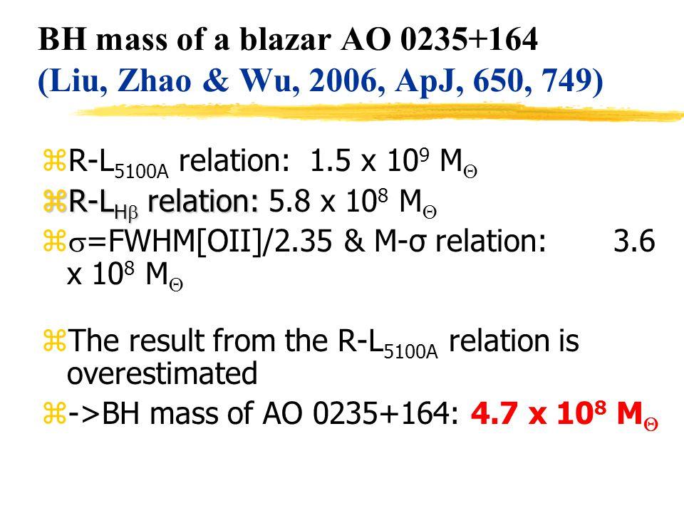 BH mass of a blazar AO 0235+164 (Liu, Zhao & Wu, 2006, ApJ, 650, 749)