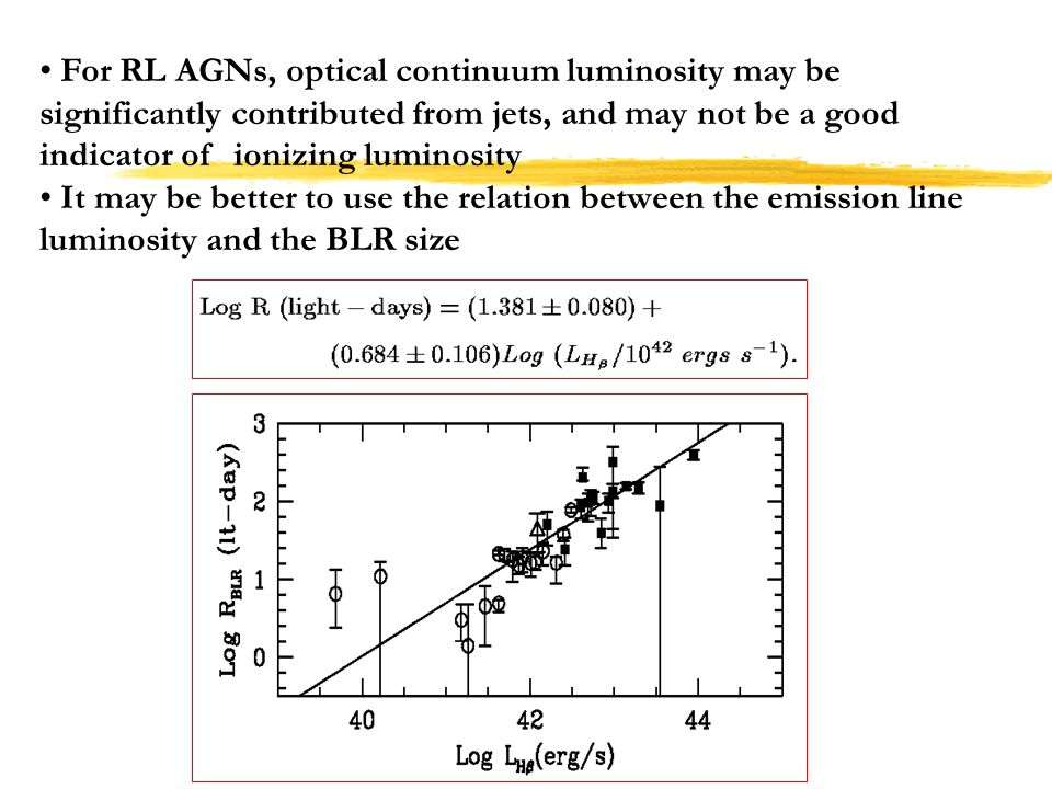 For RL AGNs, optical continuum luminosity may be significantly contributed from jets, and may not be a good indicator of ionizing luminosity