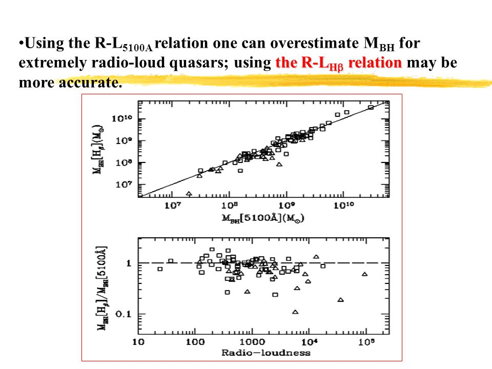 Using the R-L5100A relation one can overestimate MBH for extremely radio-loud quasars; using the R-LH relation may be more accurate.