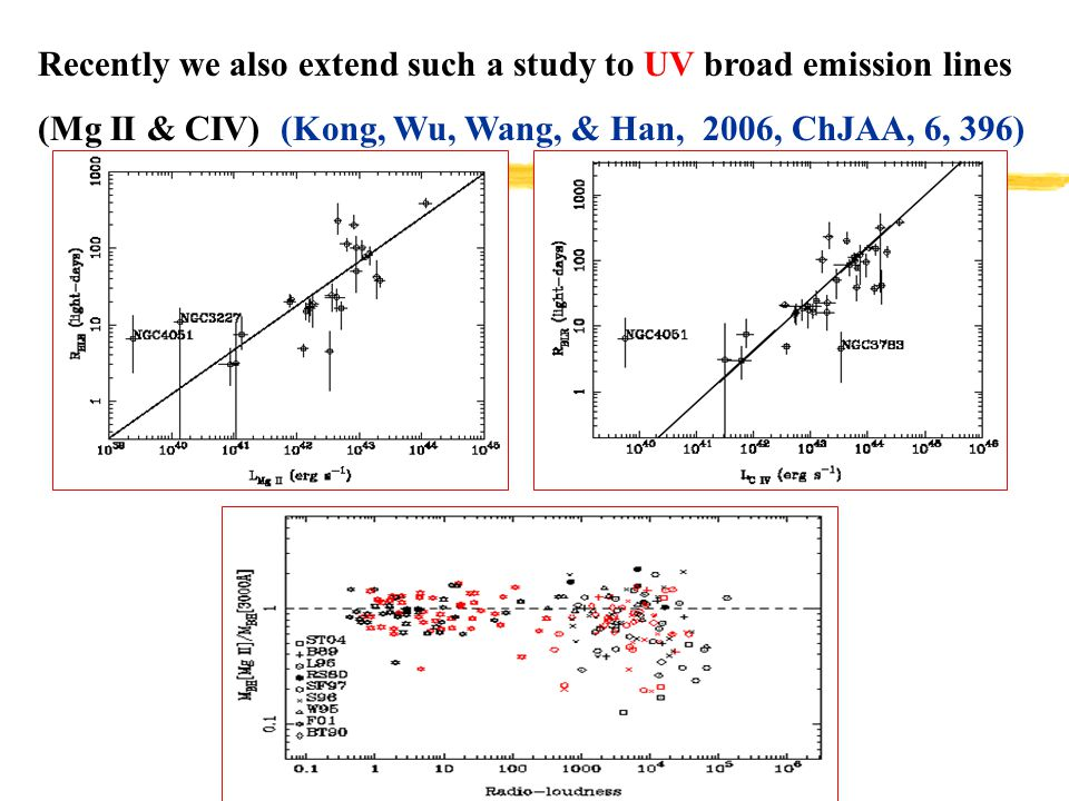 Recently we also extend such a study to UV broad emission lines