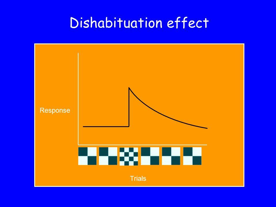 Dishabituation effect